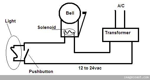doorbell installation diagram  u0026 a conventional doorbell